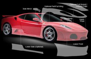 kits_protezione_auto